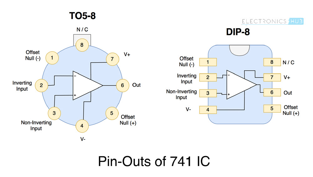 IC 741 Op Amp Tutorial Pinout